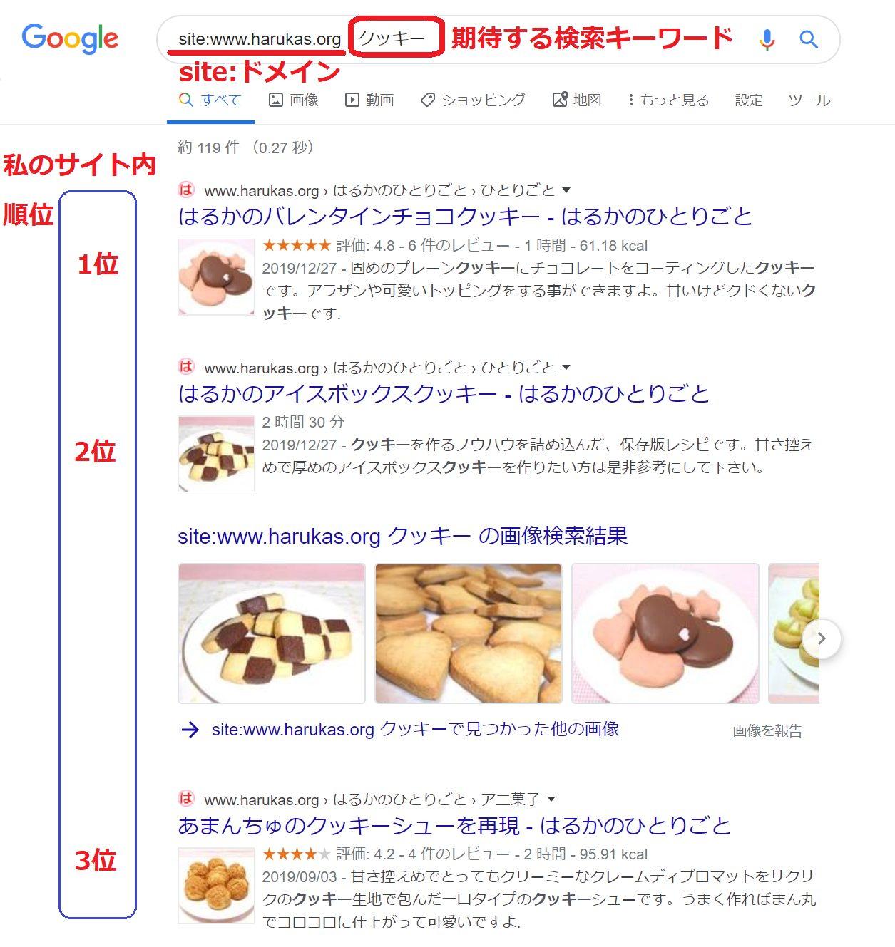 harukas.orgでクッキーというキーワードをGoogleがどのようにランキングするか