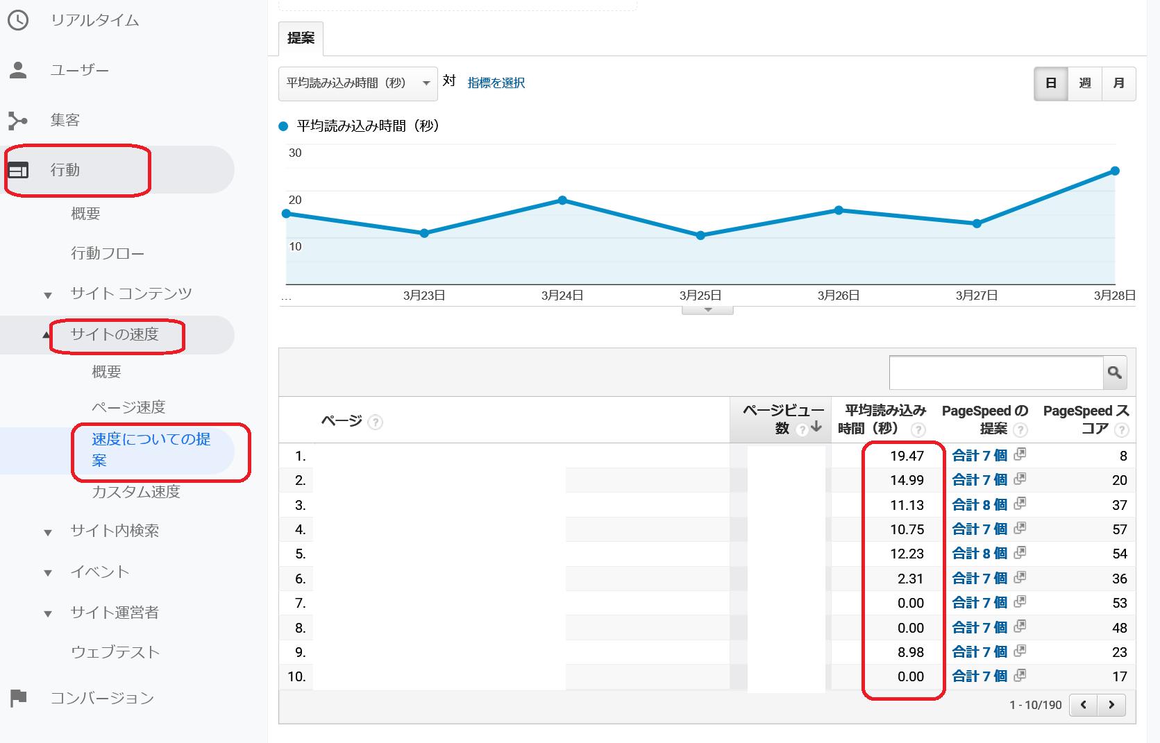 GoogleAnalyticsで人気ページの速度状態を確認する